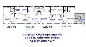 Atherton Court Apartments: Floor Plan for Apartments #1-4